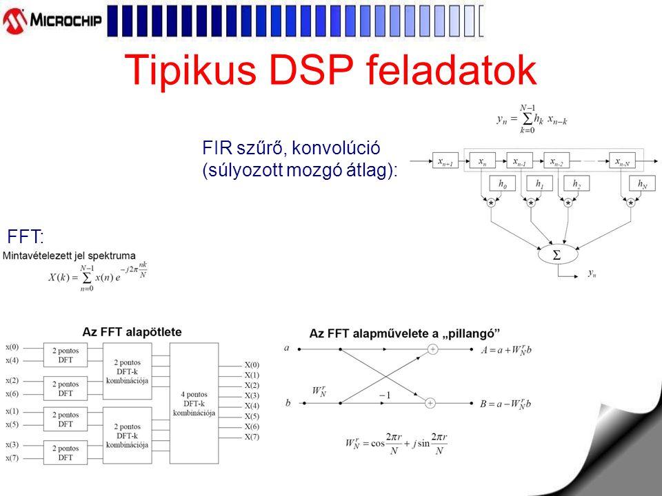 Tipikus DSP feladatok FIR szűrő, konvolúció (súlyozott mozgó átlag):
