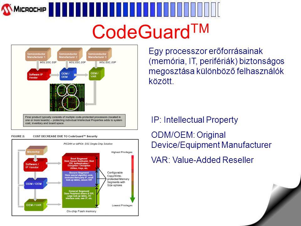 CodeGuardTM Egy processzor erőforrásainak (memória, IT, perifériák) biztonságos megosztása különböző felhasználók között.