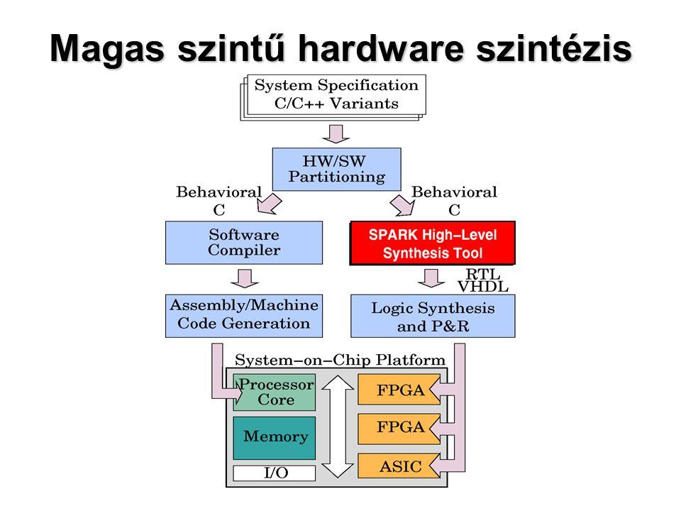 Magas szintű hardware szintézis