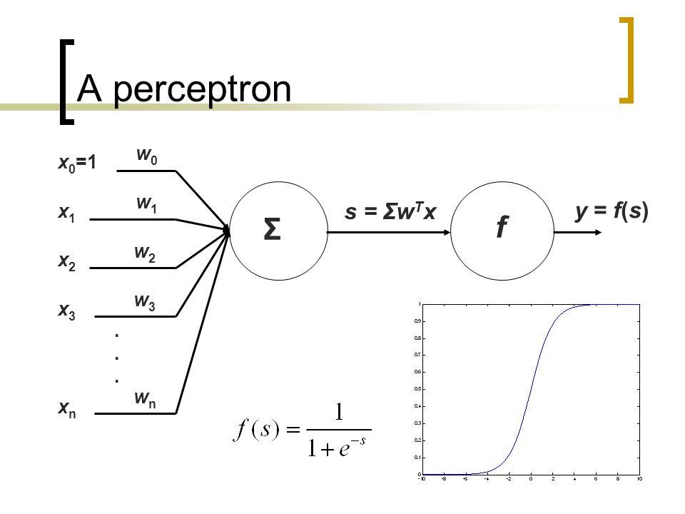 A perceptron w0 x0=1 w1 x1 s = ΣwTx y = f(s) Σ f w2 x2 w3 x3 . wn xn