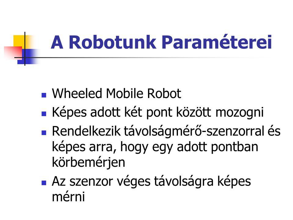 A Robotunk Paraméterei