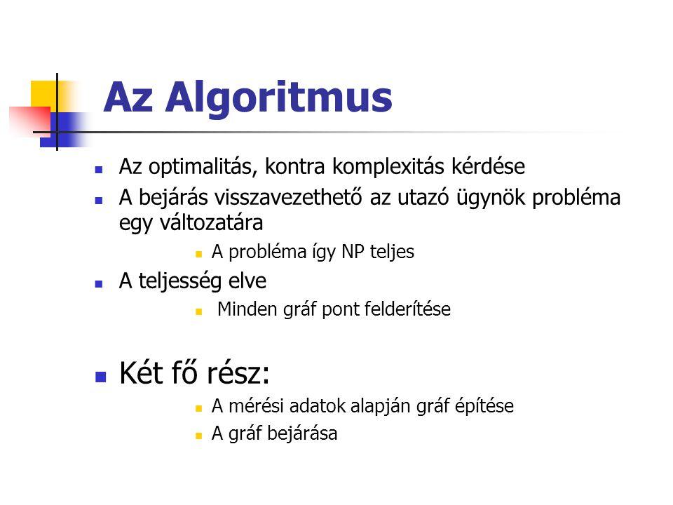 Az Algoritmus Két fő rész: Az optimalitás, kontra komplexitás kérdése
