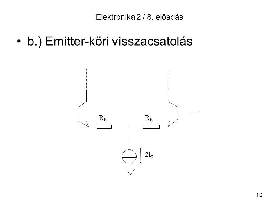b.) Emitter-köri visszacsatolás