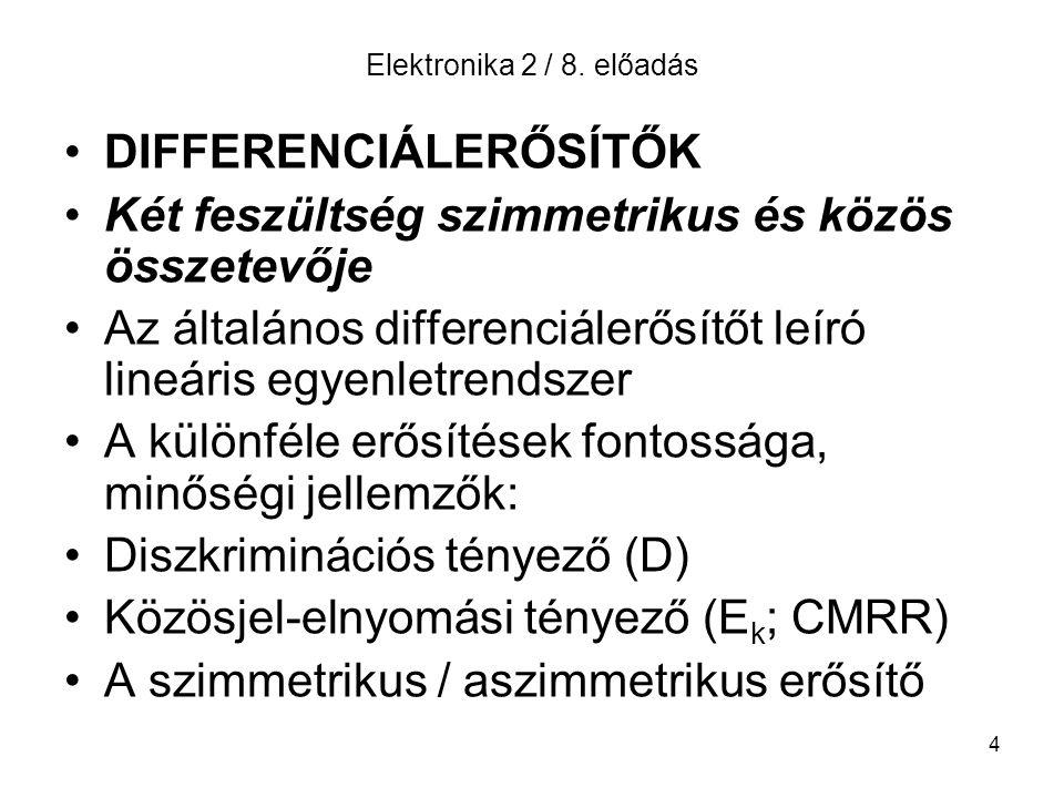 DIFFERENCIÁLERŐSÍTŐK Két feszültség szimmetrikus és közös összetevője