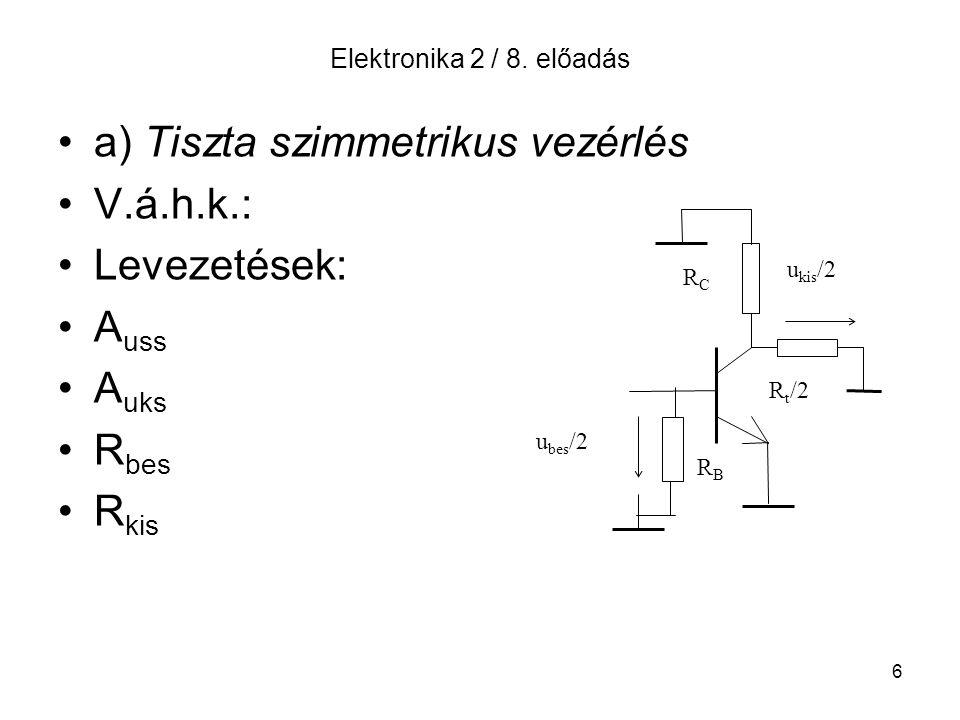 a) Tiszta szimmetrikus vezérlés V.á.h.k.: Levezetések: Auss Auks Rbes