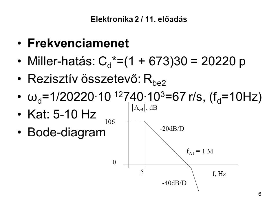 Miller-hatás: Cd*=(1 + 673)30 = 20220 p Rezisztív összetevő: Rbe2