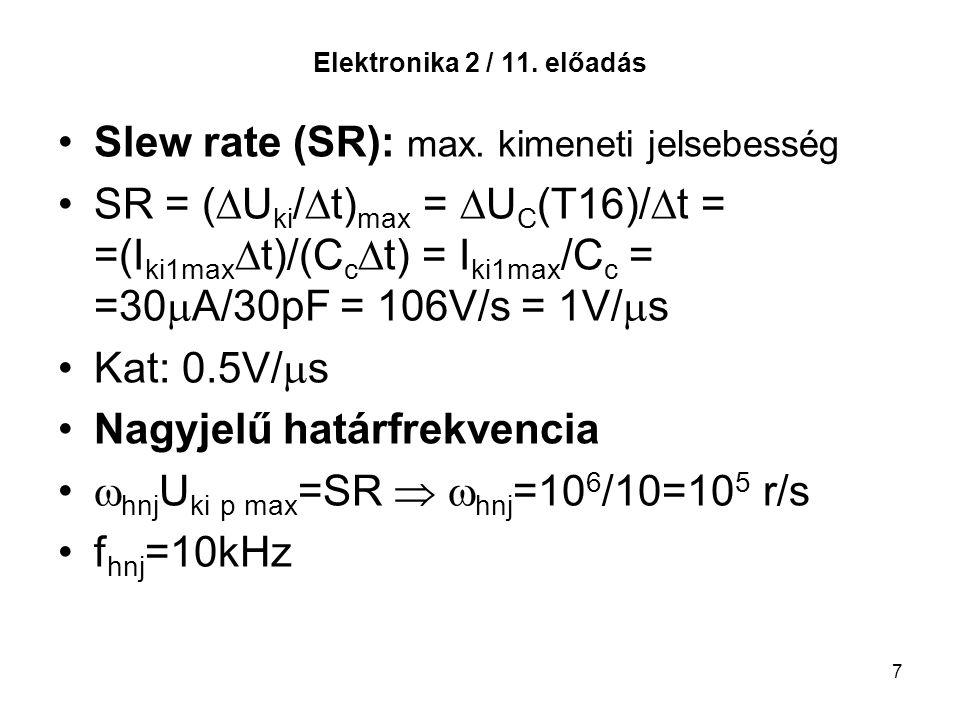 Slew rate (SR): max. kimeneti jelsebesség