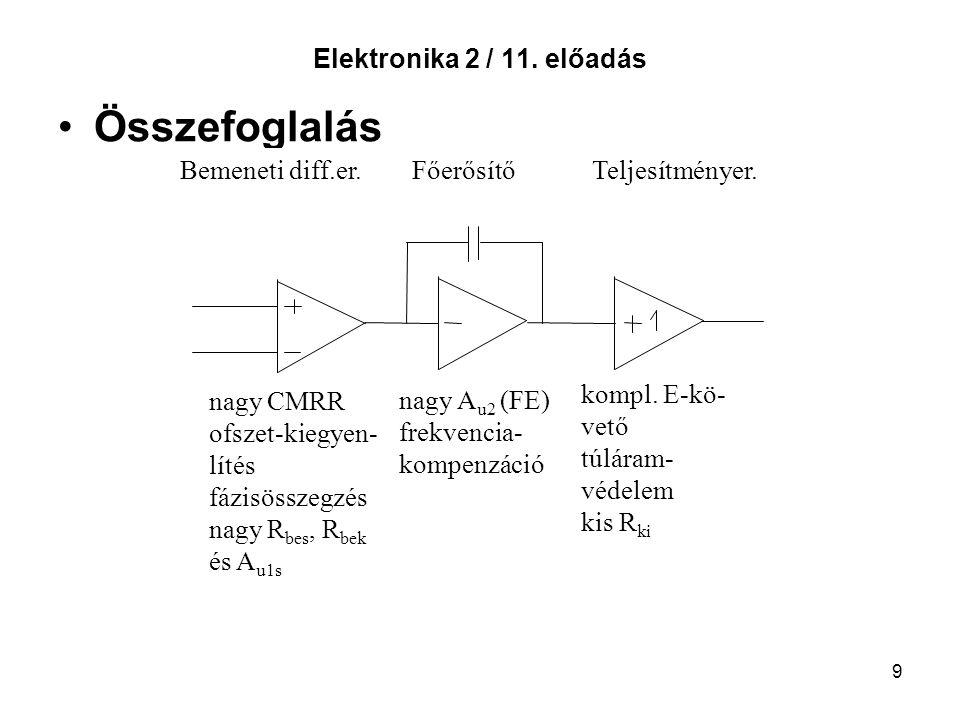 Összefoglalás Elektronika 2 / 11. előadás