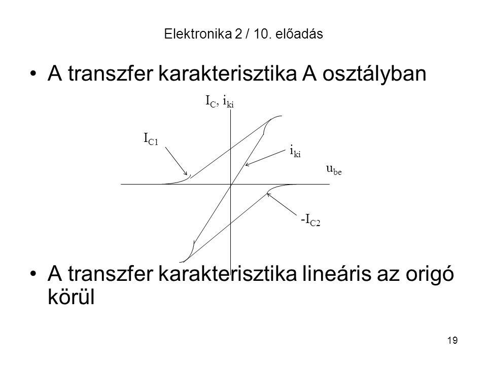 A transzfer karakterisztika A osztályban