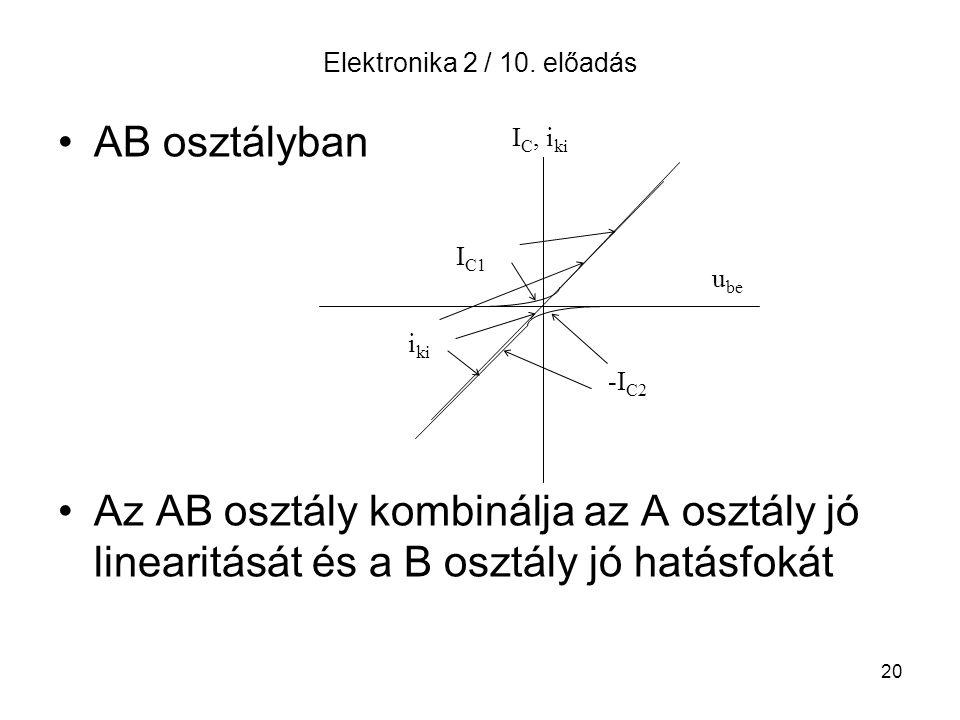 Elektronika 2 / 10. előadás AB osztályban. Az AB osztály kombinálja az A osztály jó linearitását és a B osztály jó hatásfokát.