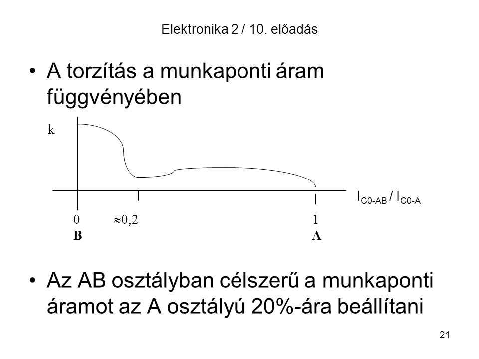 A torzítás a munkaponti áram függvényében