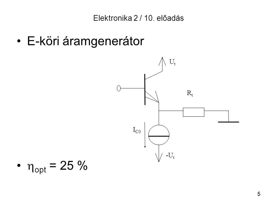 E-köri áramgenerátor opt = 25 % Elektronika 2 / 10. előadás Ut Rt IC0