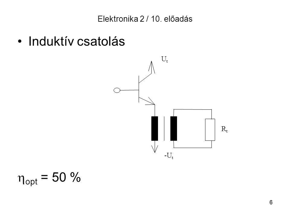 Elektronika 2 / 10. előadás Induktív csatolás opt = 50 % Ut -Ut Rt