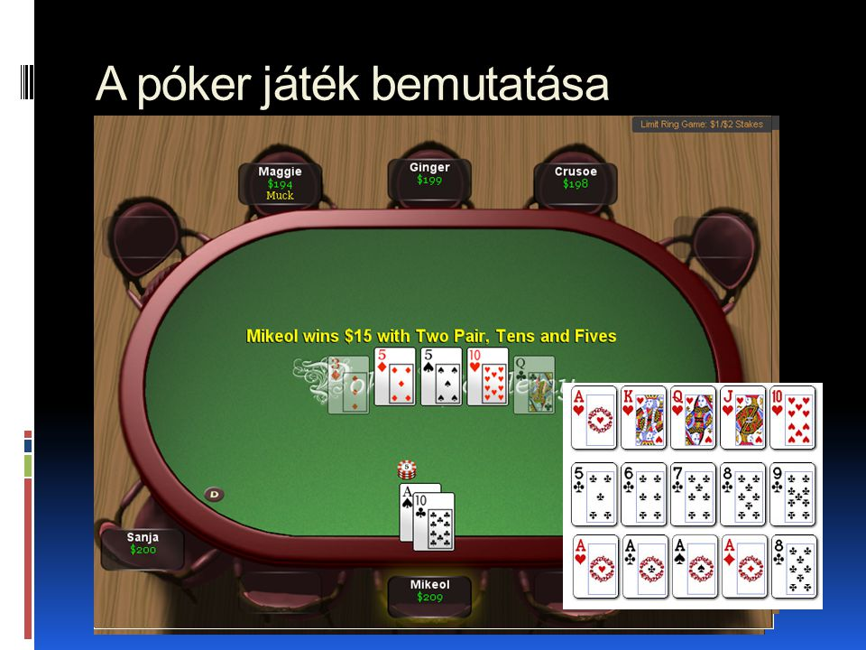 A póker játék bemutatása
