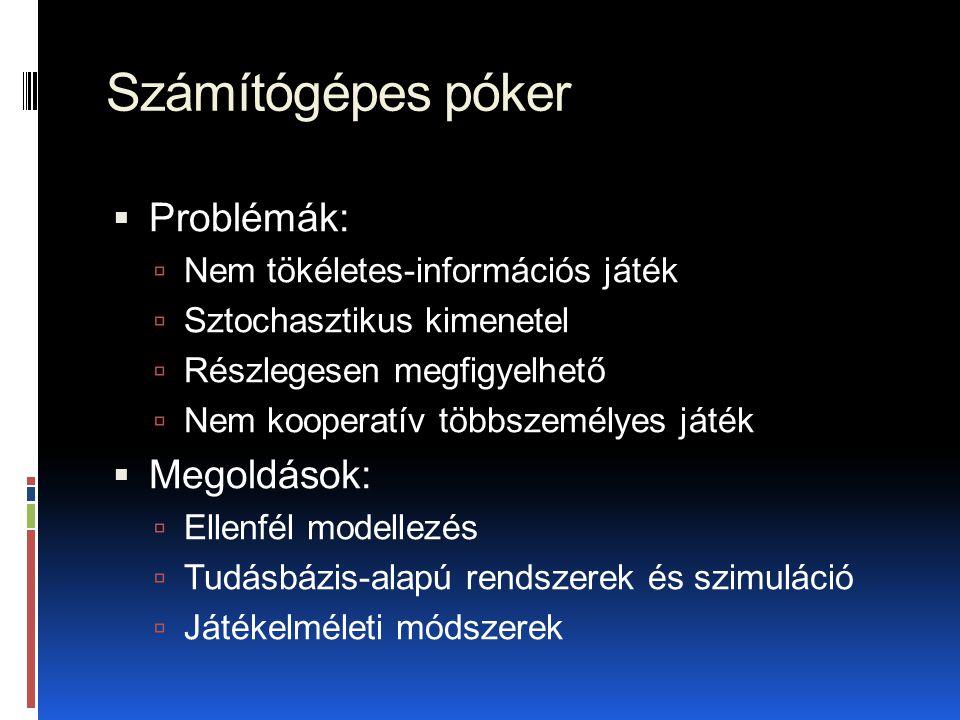 Számítógépes póker Problémák: Megoldások:
