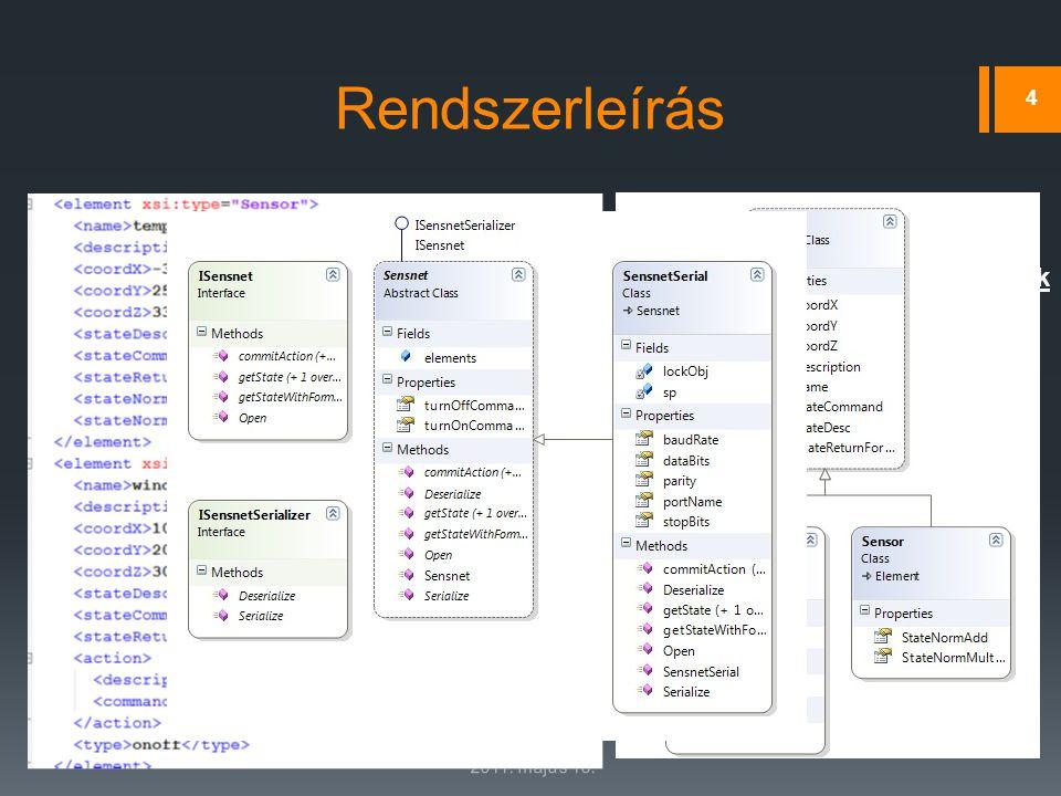 Rendszerleírás Általános kezelőfelület Topológia XML fájlból