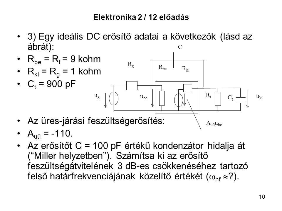 3) Egy ideális DC erősítő adatai a következők (lásd az ábrát):