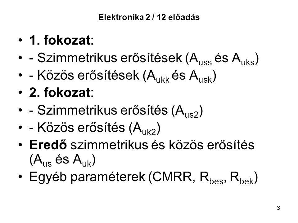 - Szimmetrikus erősítések (Auss és Auks)
