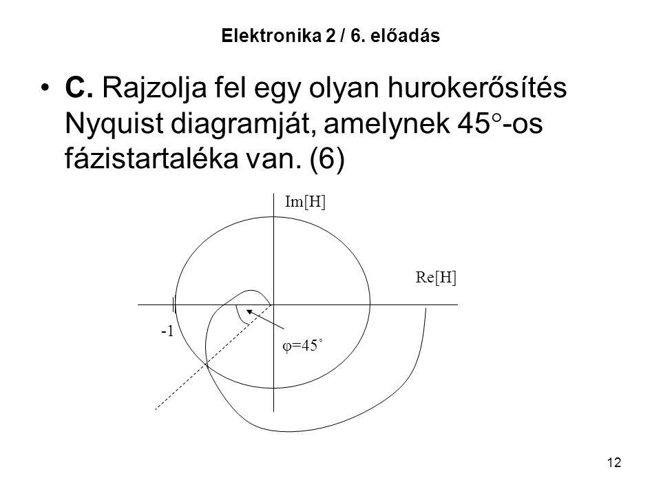 Elektronika 2 / 6. előadás C. Rajzolja fel egy olyan hurokerősítés Nyquist diagramját, amelynek 45-os fázistartaléka van. (6)