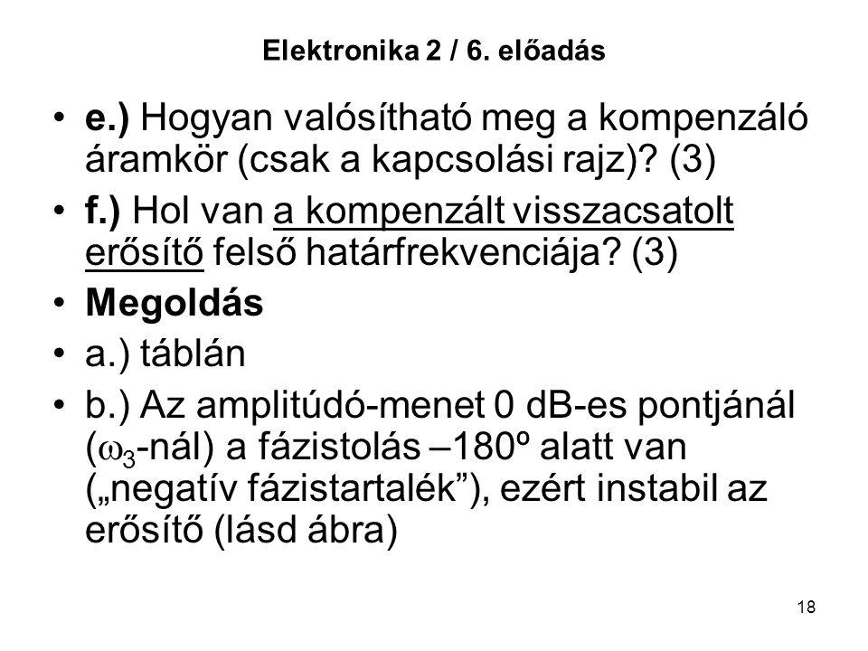 Elektronika 2 / 6. előadás e.) Hogyan valósítható meg a kompenzáló áramkör (csak a kapcsolási rajz) (3)