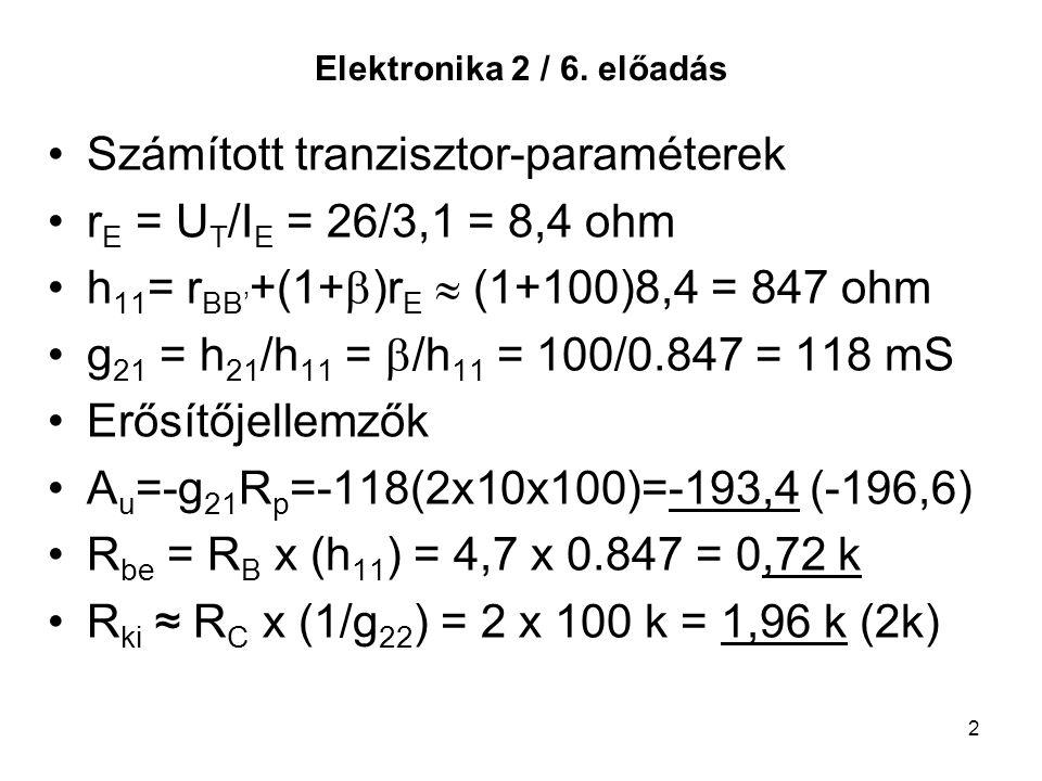 Számított tranzisztor-paraméterek rE = UT/IE = 26/3,1 = 8,4 ohm