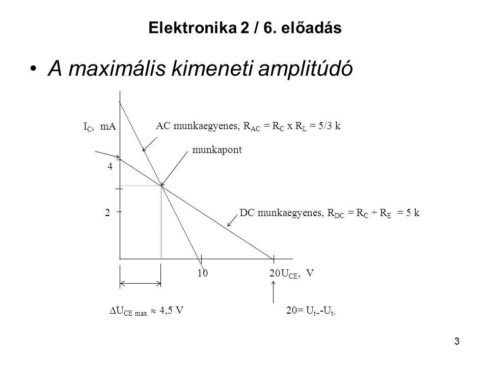 A maximális kimeneti amplitúdó