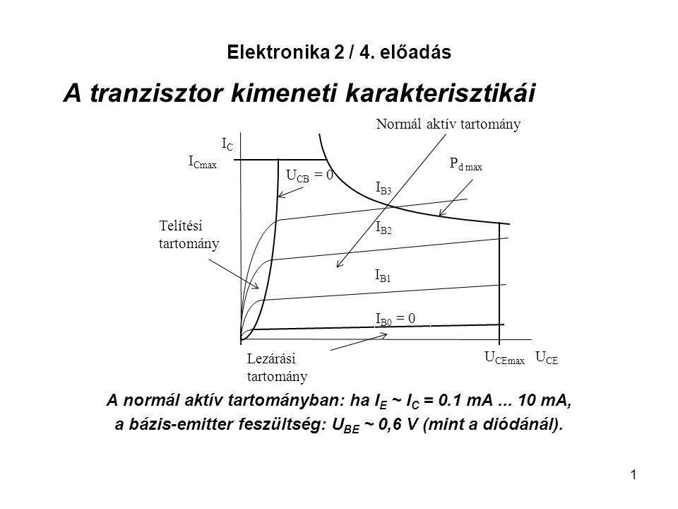 A tranzisztor kimeneti karakterisztikái
