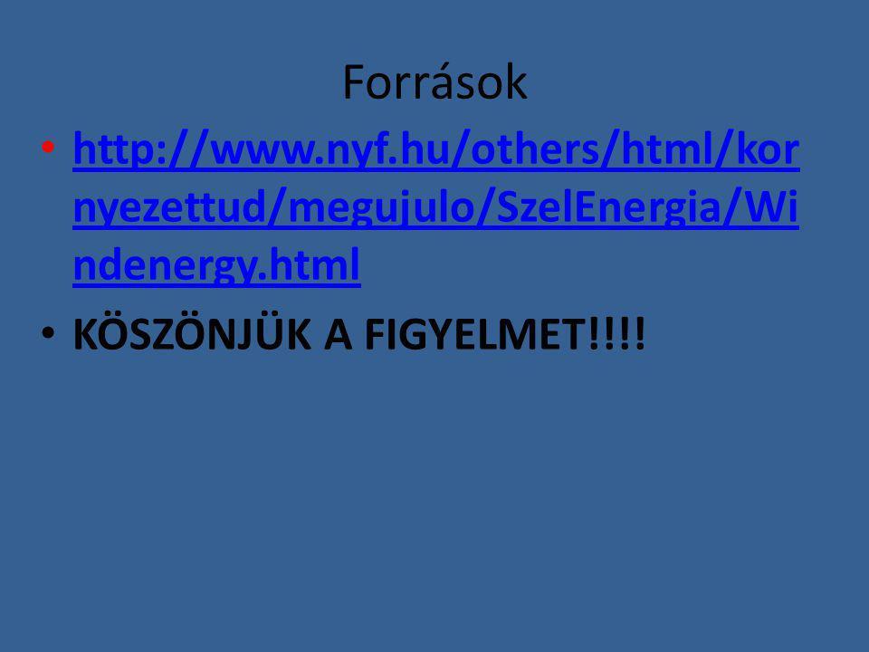 Források http://www.nyf.hu/others/html/kornyezettud/megujulo/SzelEnergia/Windenergy.html.