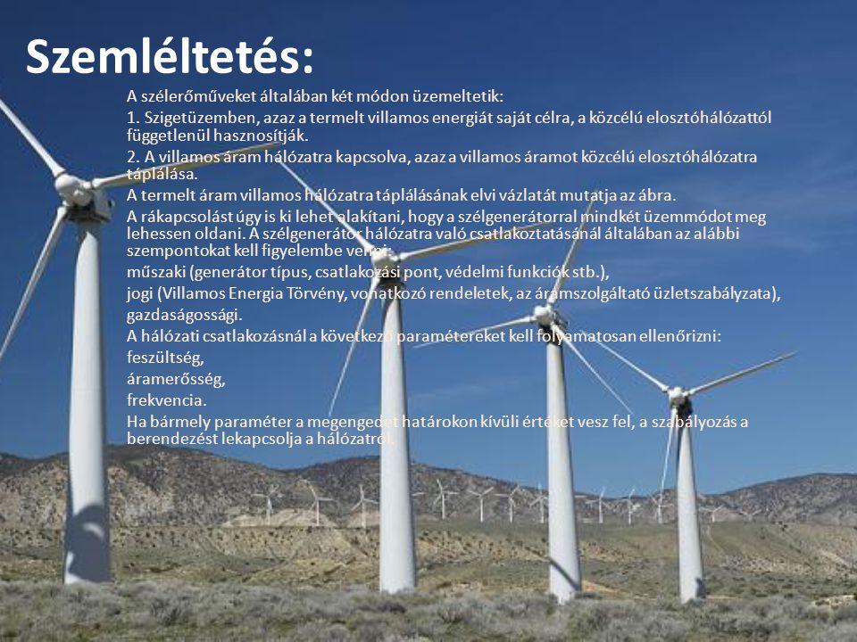 Szemléltetés: A szélerőműveket általában két módon üzemeltetik: