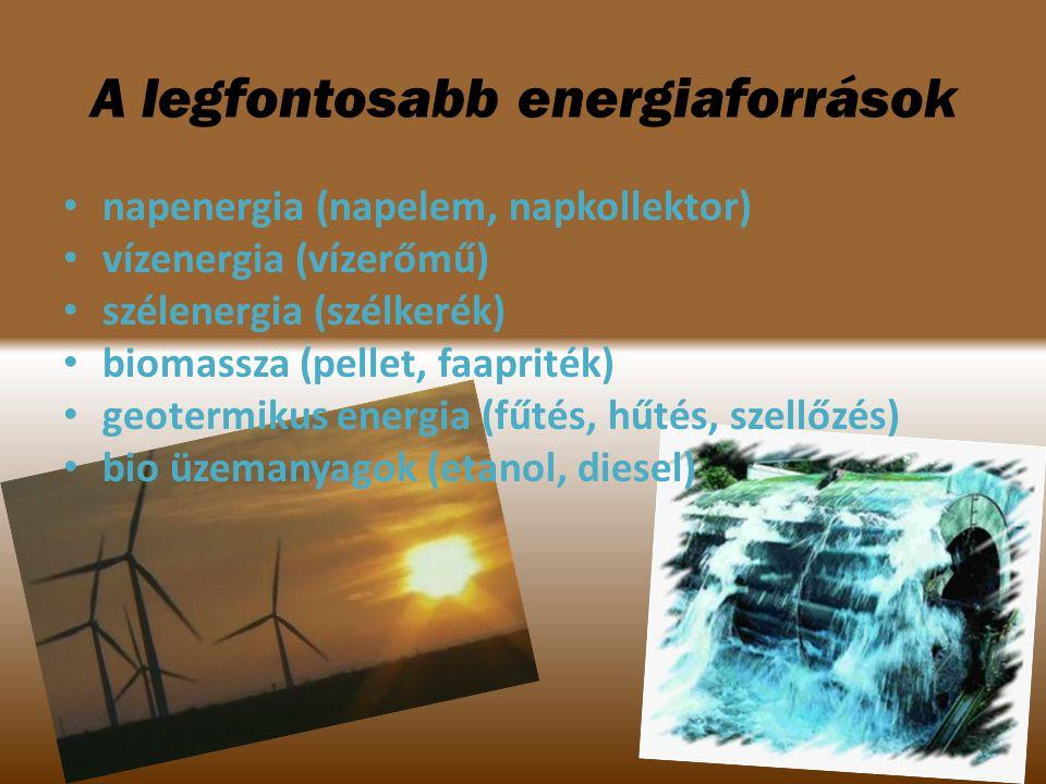 A legfontosabb energiaforrások