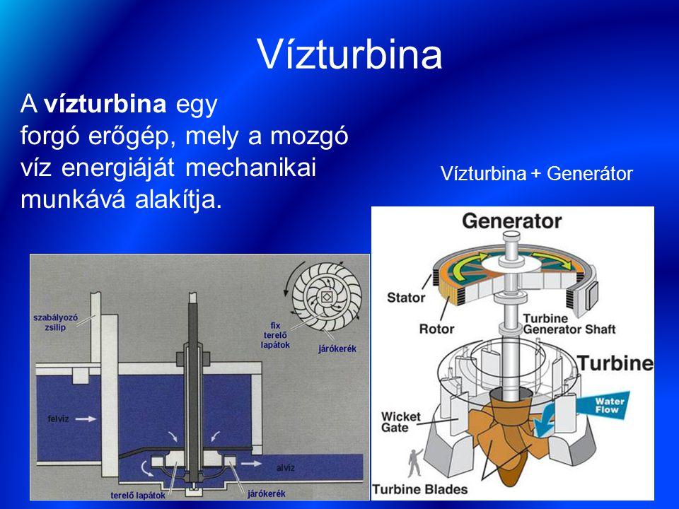 Vízturbina + Generátor