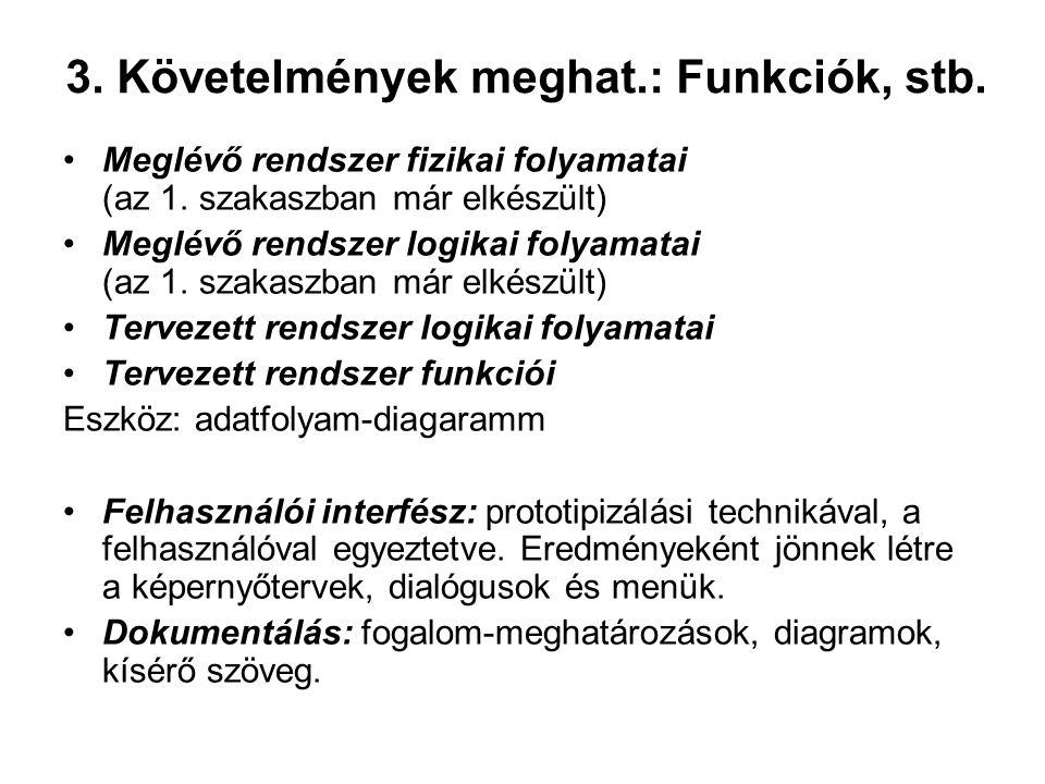 3. Követelmények meghat.: Funkciók, stb.
