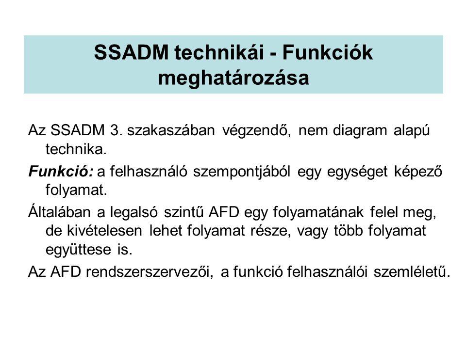 SSADM technikái - Funkciók meghatározása