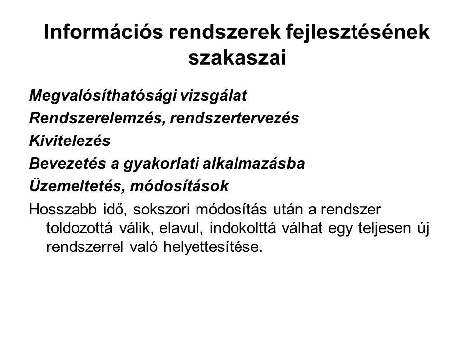 Információs rendszerek fejlesztésének szakaszai