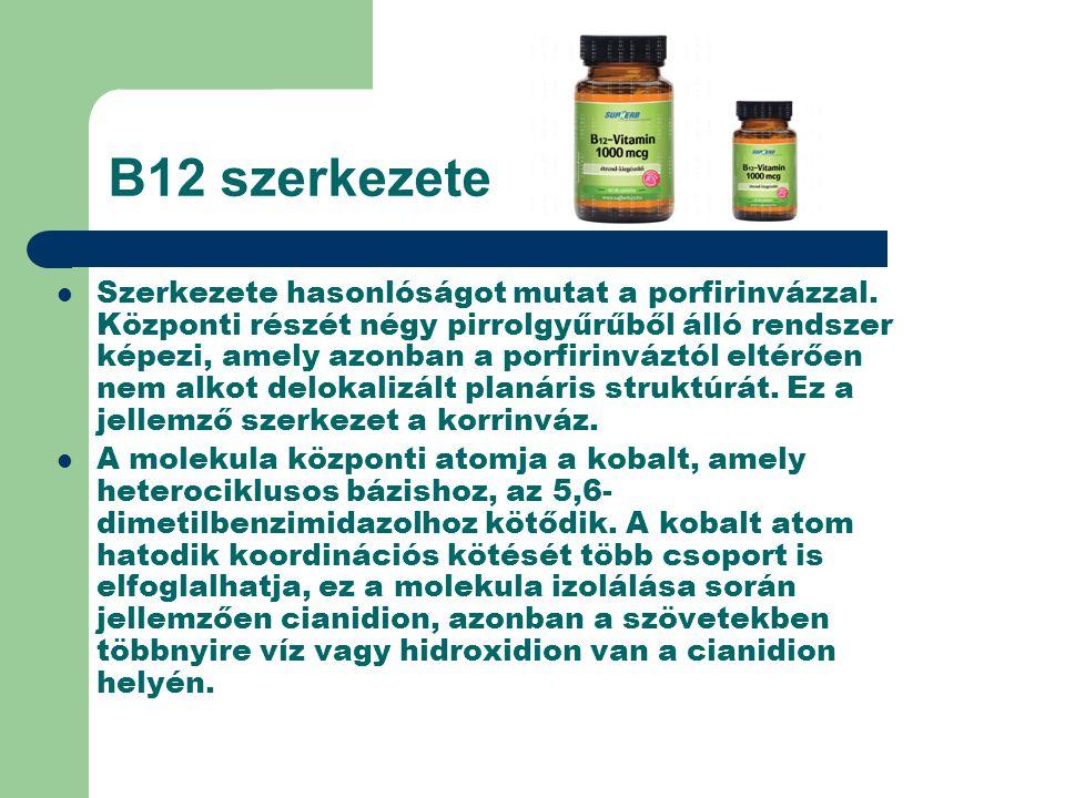 B12 szerkezete