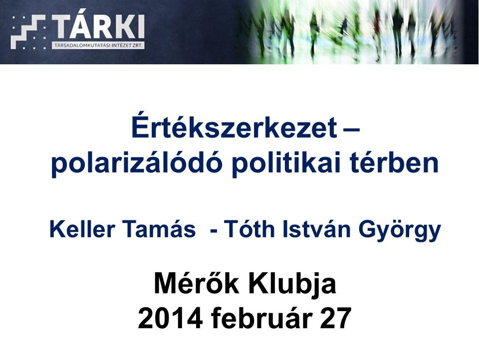polarizálódó politikai térben Keller Tamás - Tóth István György