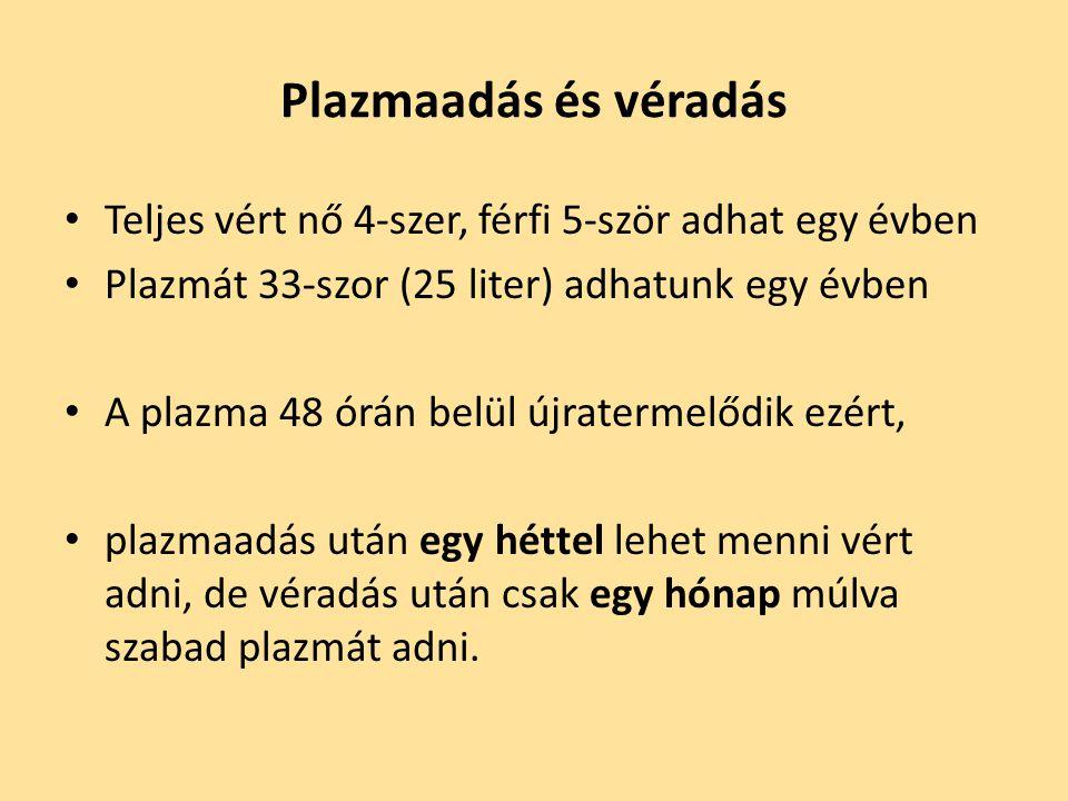 Plazmaadás és véradás Teljes vért nő 4-szer, férfi 5-ször adhat egy évben. Plazmát 33-szor (25 liter) adhatunk egy évben.