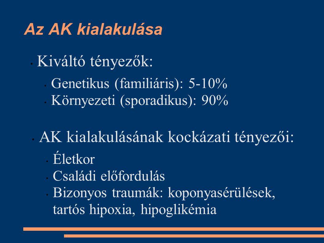 AK kialakulásának kockázati tényezői: