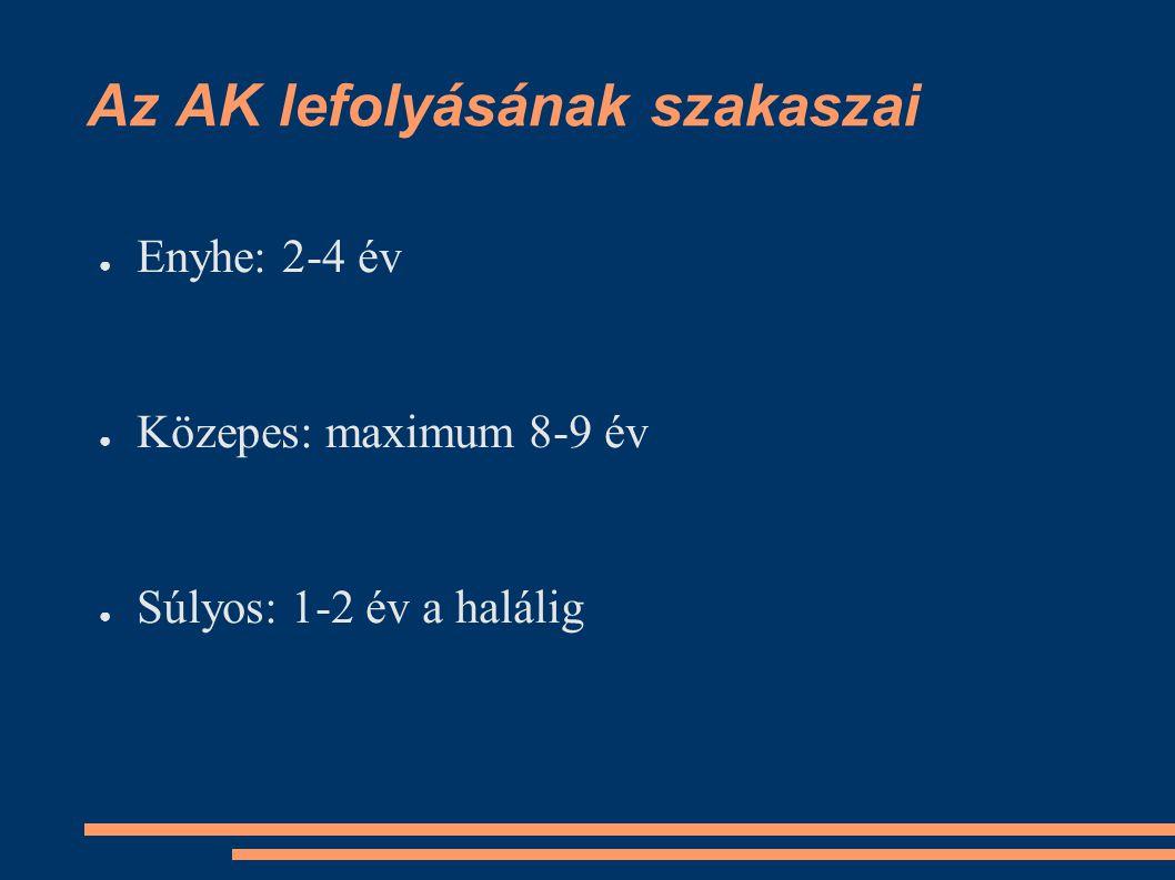 Az AK lefolyásának szakaszai