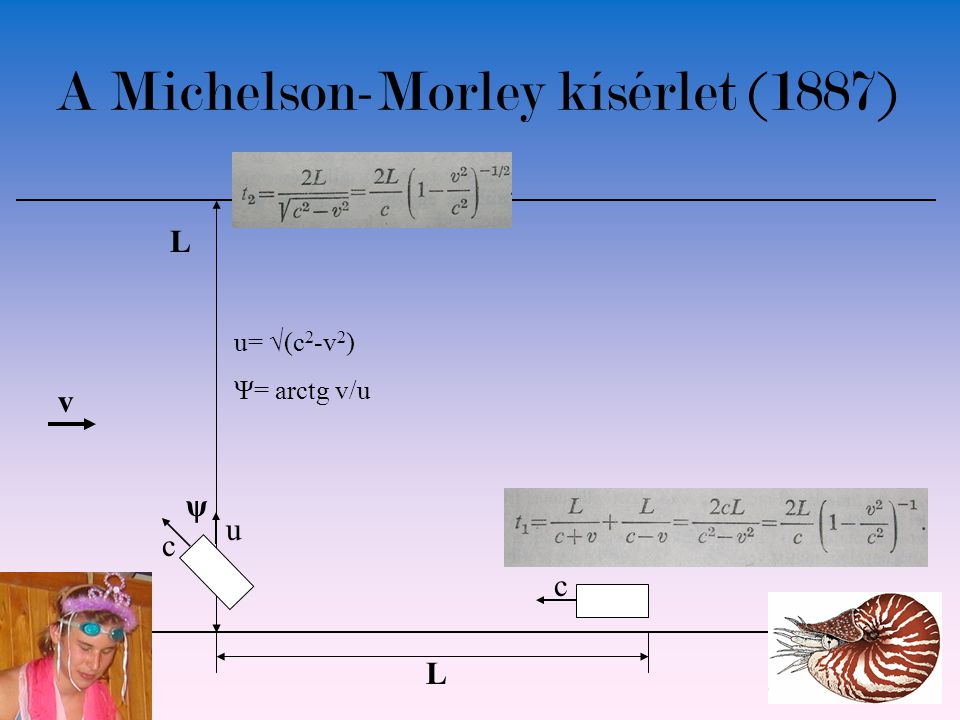 A Michelson-Morley kísérlet (1887)