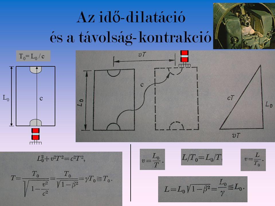 Az idő-dilatáció és a távolság-kontrakció