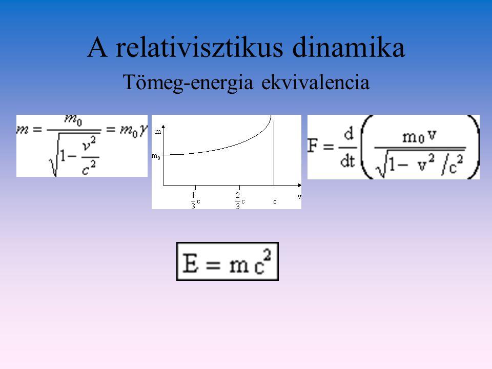 A relativisztikus dinamika