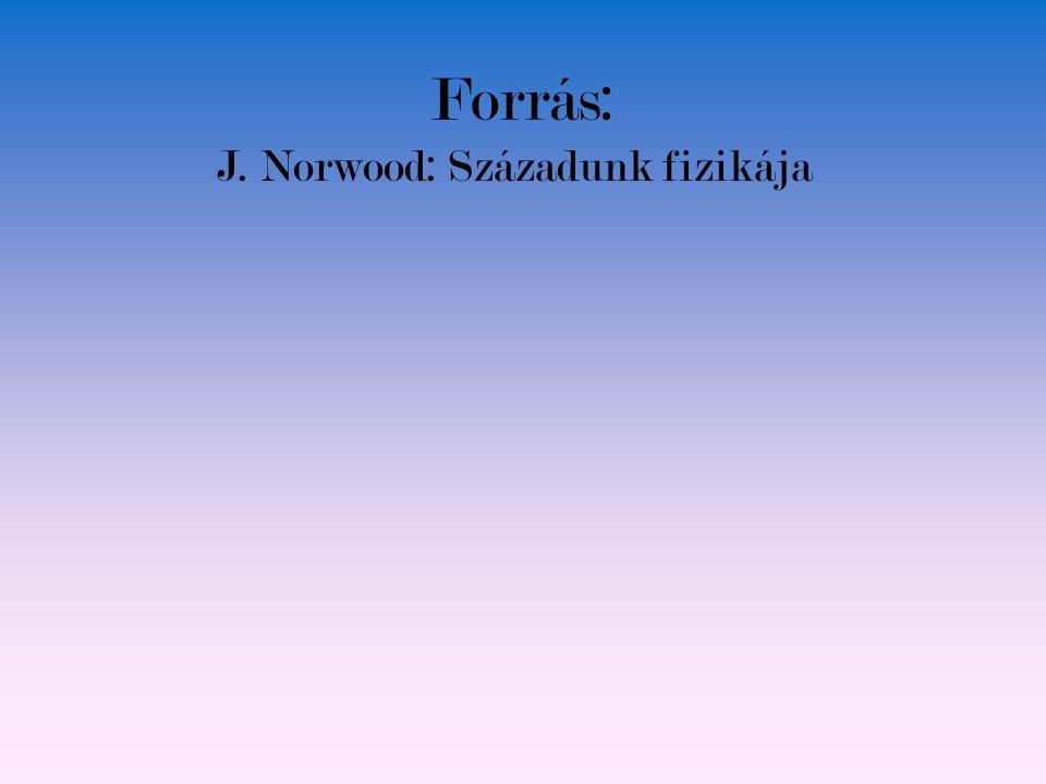 J. Norwood: Századunk fizikája