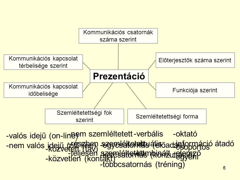 Prezentáció -nem szemléltetett -részben szemléltetett