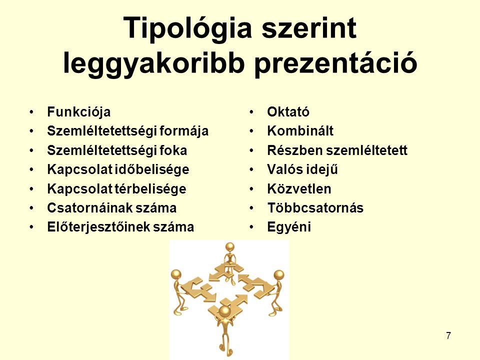 Tipológia szerint leggyakoribb prezentáció