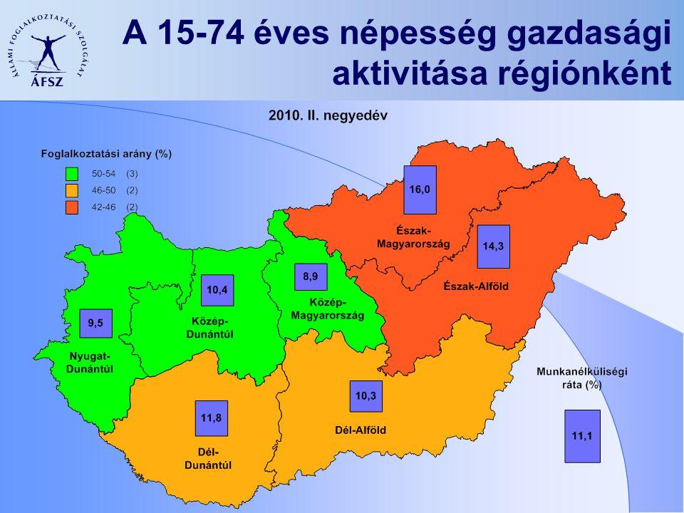 A 15-74 éves népesség gazdasági aktivitása régiónként