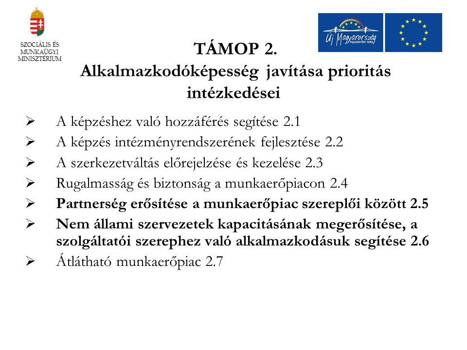 TÁMOP 2. Alkalmazkodóképesség javítása prioritás intézkedései