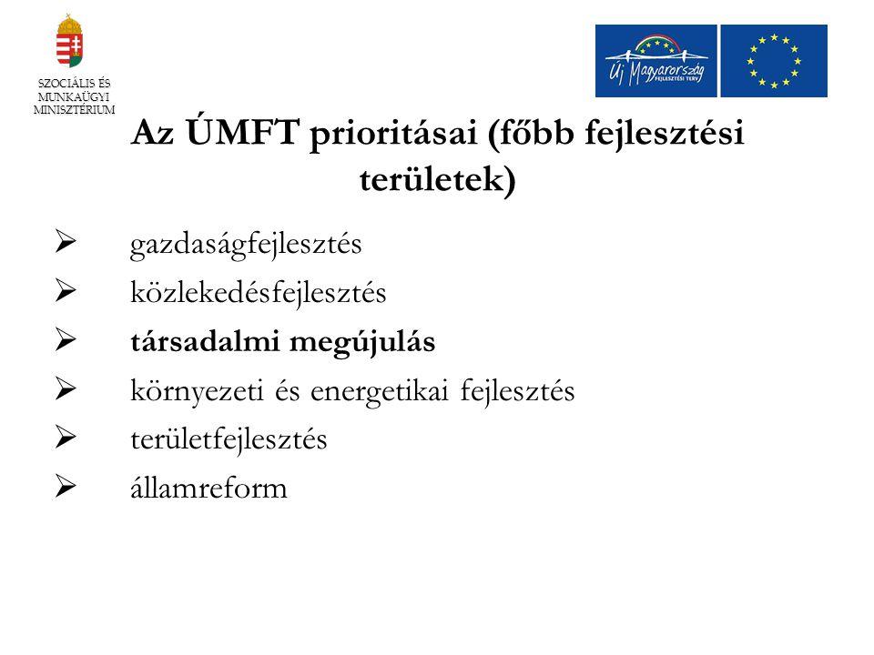 Az ÚMFT prioritásai (főbb fejlesztési területek)
