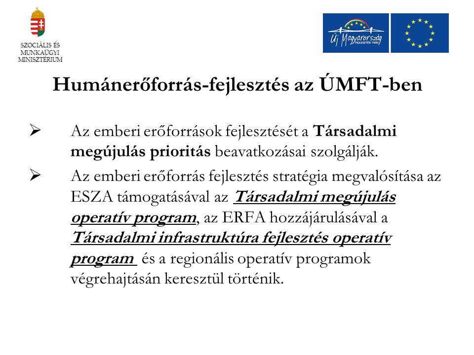 Humánerőforrás-fejlesztés az ÚMFT-ben