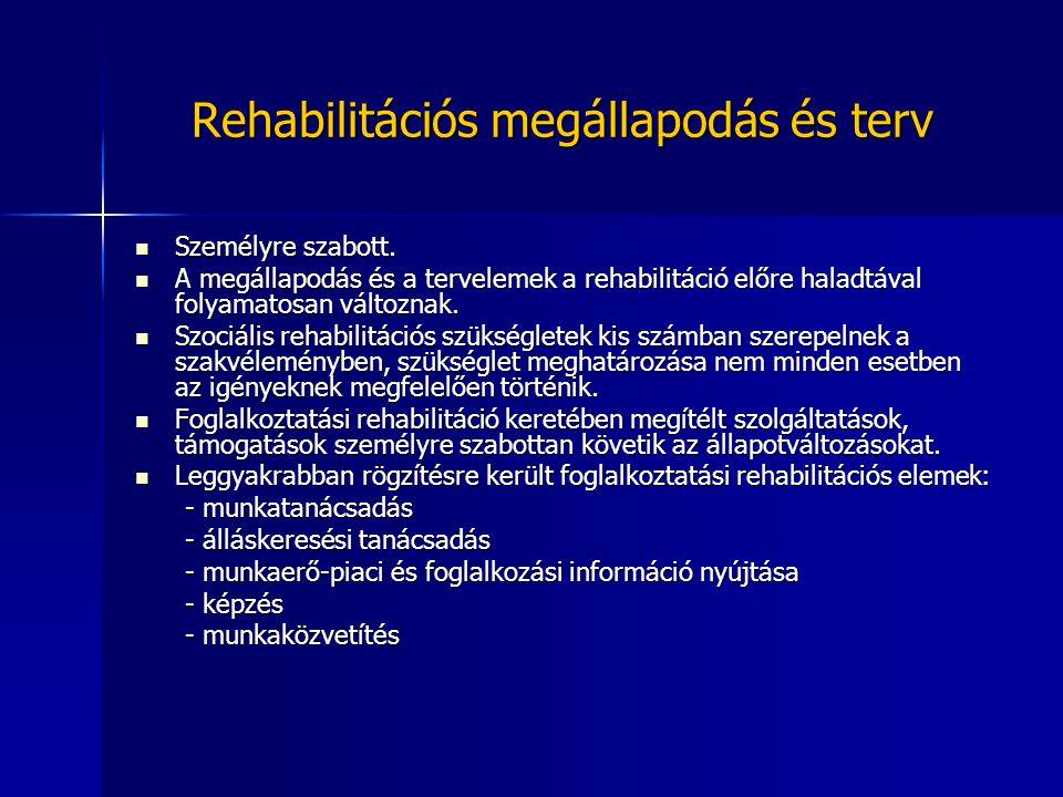 Rehabilitációs megállapodás és terv